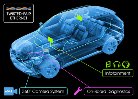 connectedcar_diagram1_black