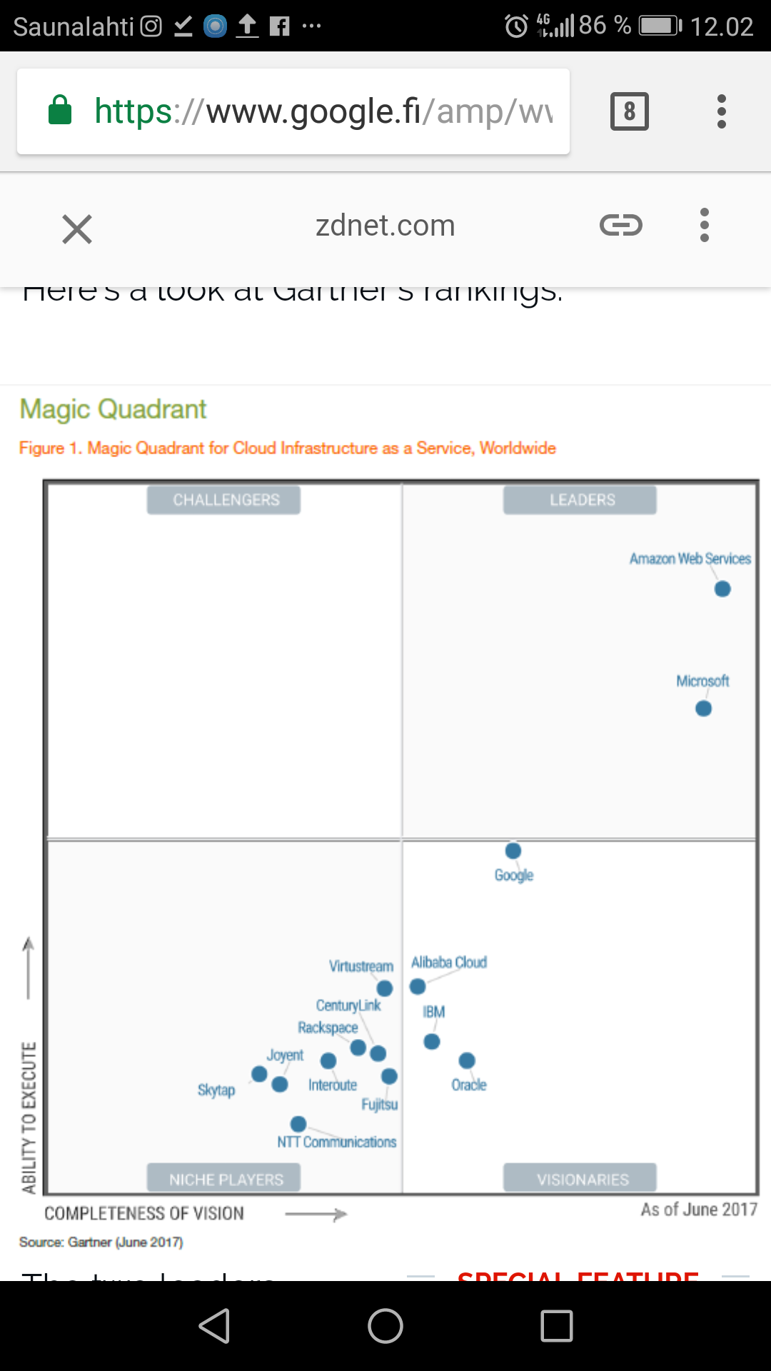 Gartner Magic Quadrant for Cloud IaaS 2017 |