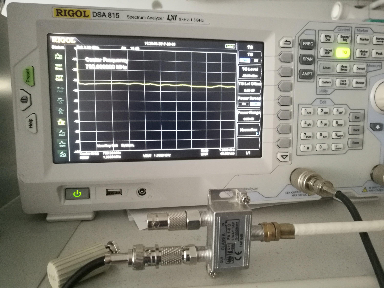 My Antenna Measurements With Rtl Sdr Rf Multi Measurement Signal Analyzer Results 5o Ohms Terminator Fa 1 8 And Spektrum Spectrum Software