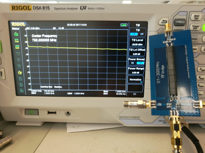 RF bridge for antenna measurements |