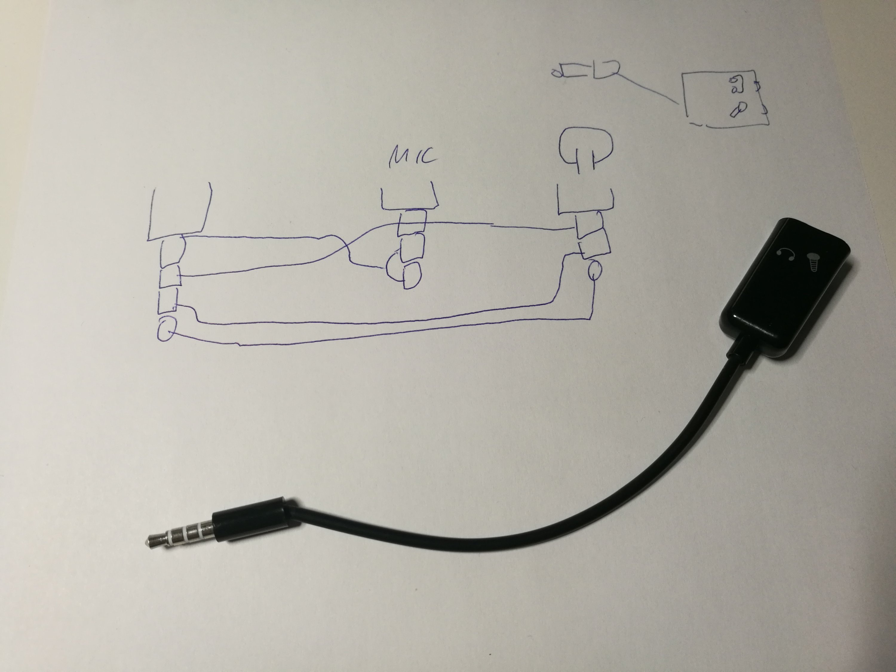 TRRS plug to two TRS jack headset adapters | Jack Wiring Diagram Html on