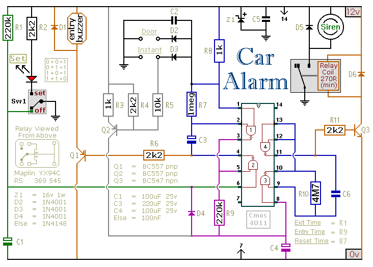 Car Alarm and Immobilizer